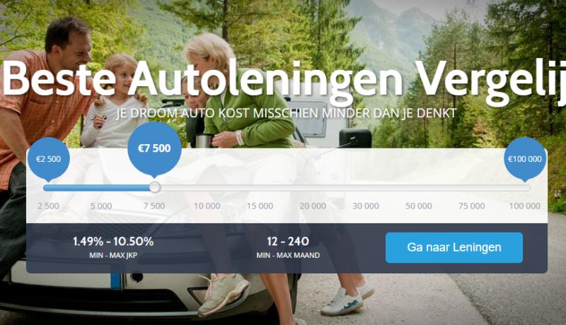 Het financieren van een nieuwe auto